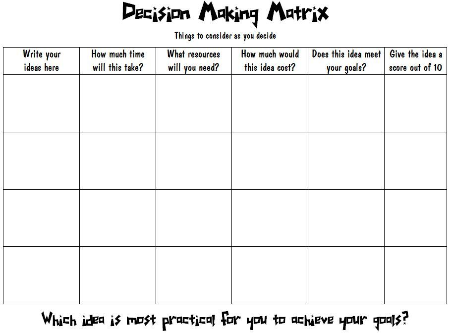 Decision making matrix word doc useful for narrowing for Blank decision tree template