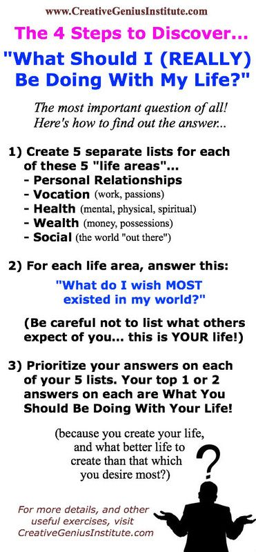 inspiration Click above to see the full story on how to (really - list of career goals