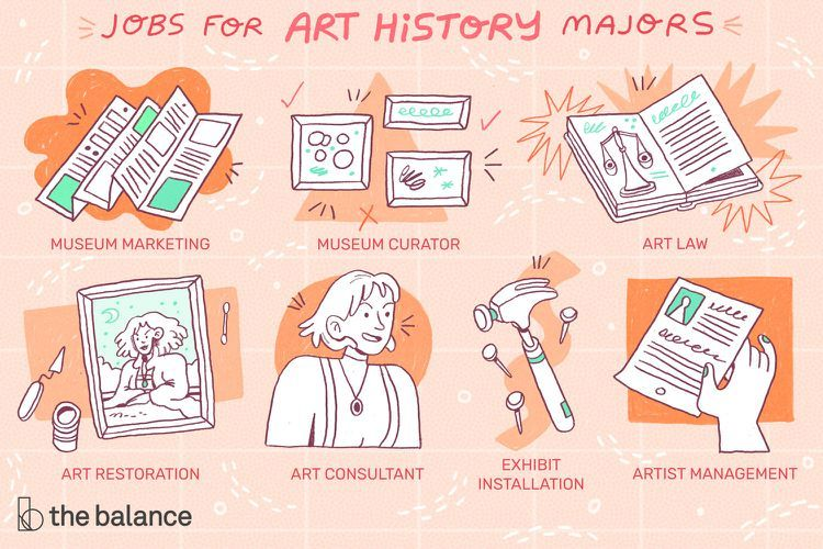How Long Does It Take To Get A Art Degree