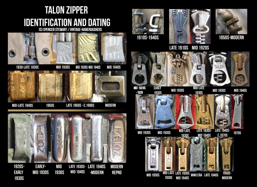 Talon zippers dating services