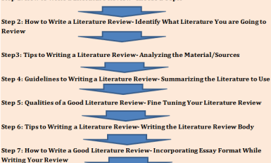Step By Step Guide On How To Write A Good Literature Review Research Paper Writing Literature
