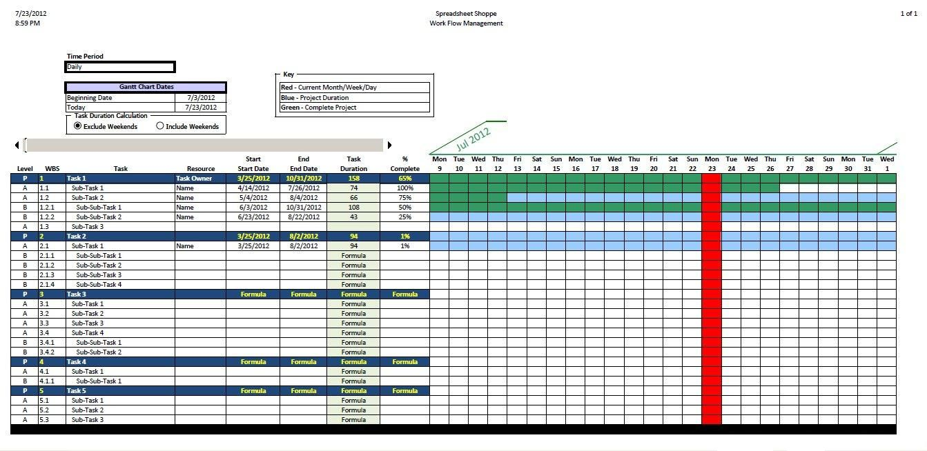 Gantt Chart Excel Template  Project Management Templates