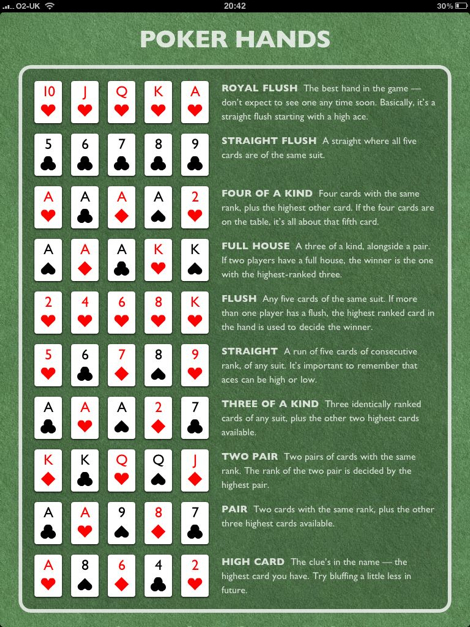 Poker Cheat Sheet for all the lameo's who want to try and