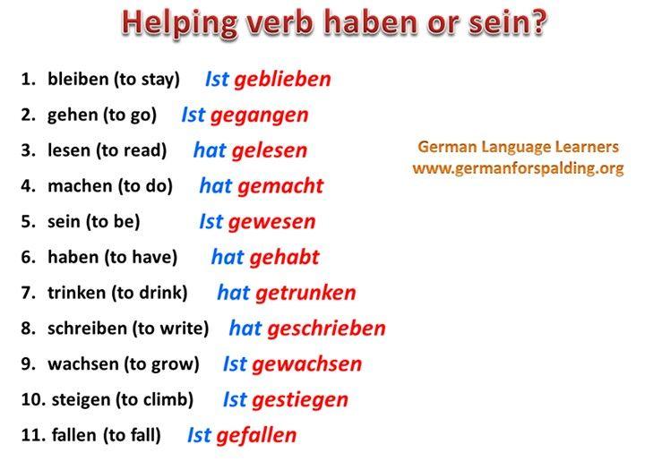 Pin On Deutsch Lernen Aprender Aleman