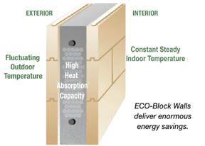 High temperature cinder blocks exterior interior icf for Disadvantages of icf construction