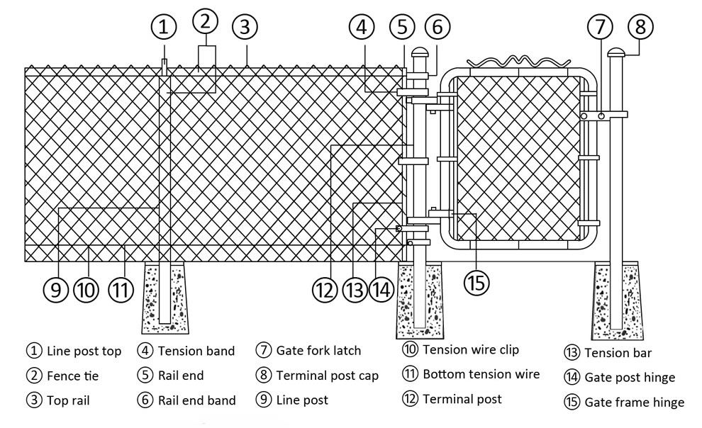 A Drawing Shows How To Install The Chain Link Fence On Uneven