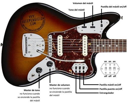 Jazzmaster Vs Hh Jaguar