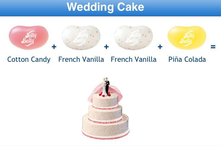 Cake Recipe Jelly Beans: Wedding Cake Jelly Belly Flavor Recipe