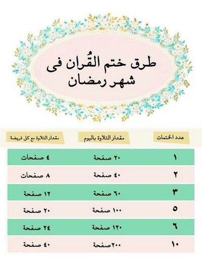 ختم القرآن في شهر Ramadan Quotes Ramadan Islam Facts