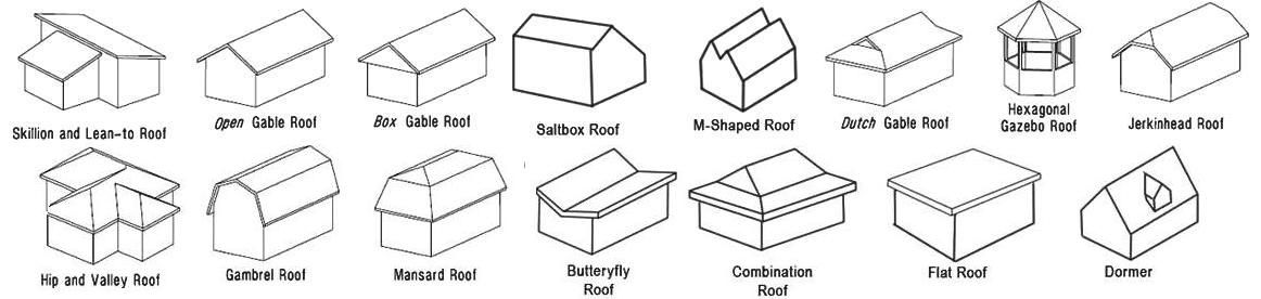 Different Types Of Roof Styles Pinterest