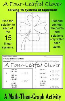 Celebrate St. Patrick's Day with this festive coordinate graphing activity. Students solve 15 different systems of equations to complete the list of coordinate points. Then students plot the points, connecting as they go, but only within the designated zones.