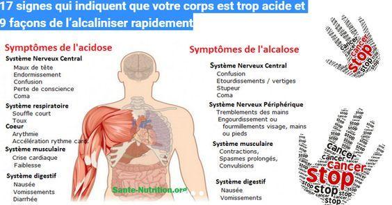 corps acide symptomes