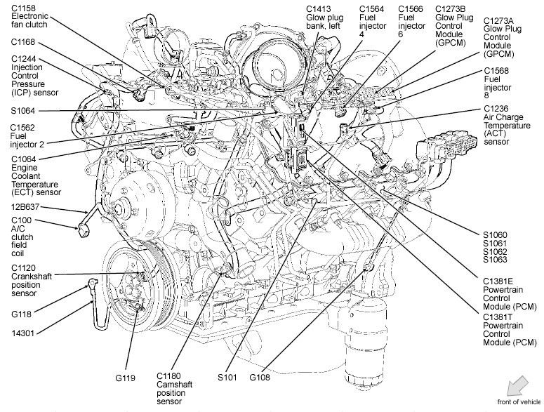 2005 5 4 liter ford engine diagram | wiring diagram crate automatic  wiring diagram library