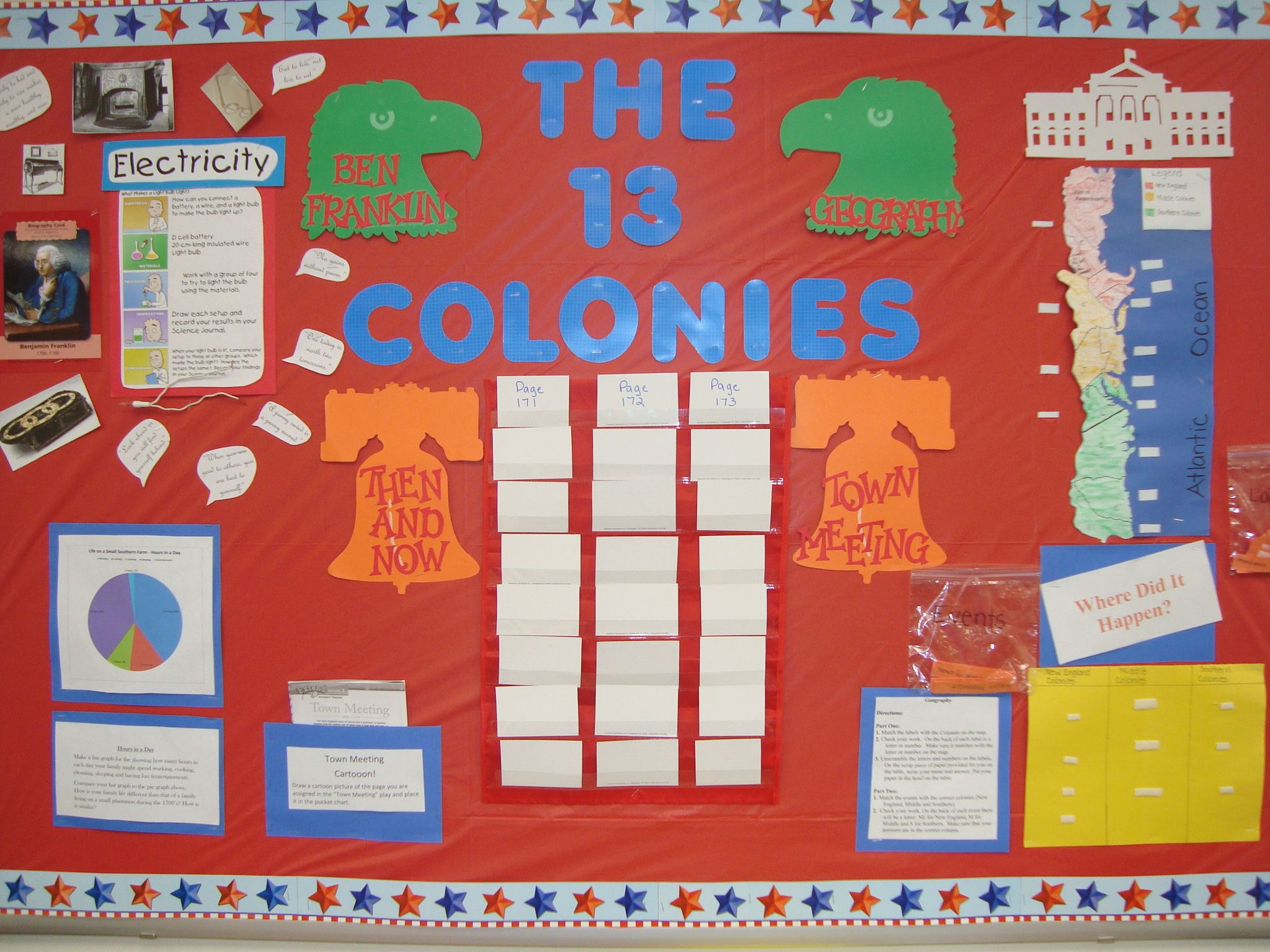 Christopher Columbus Bulletin Board