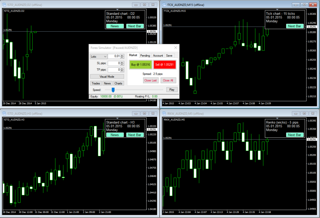 Online broker unlimited trading free