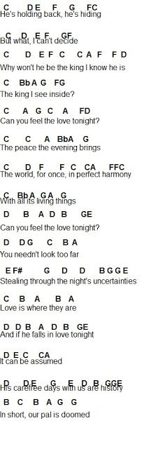 Can You Feel The Love Tonight Flute Sheet Music Clarinet Music