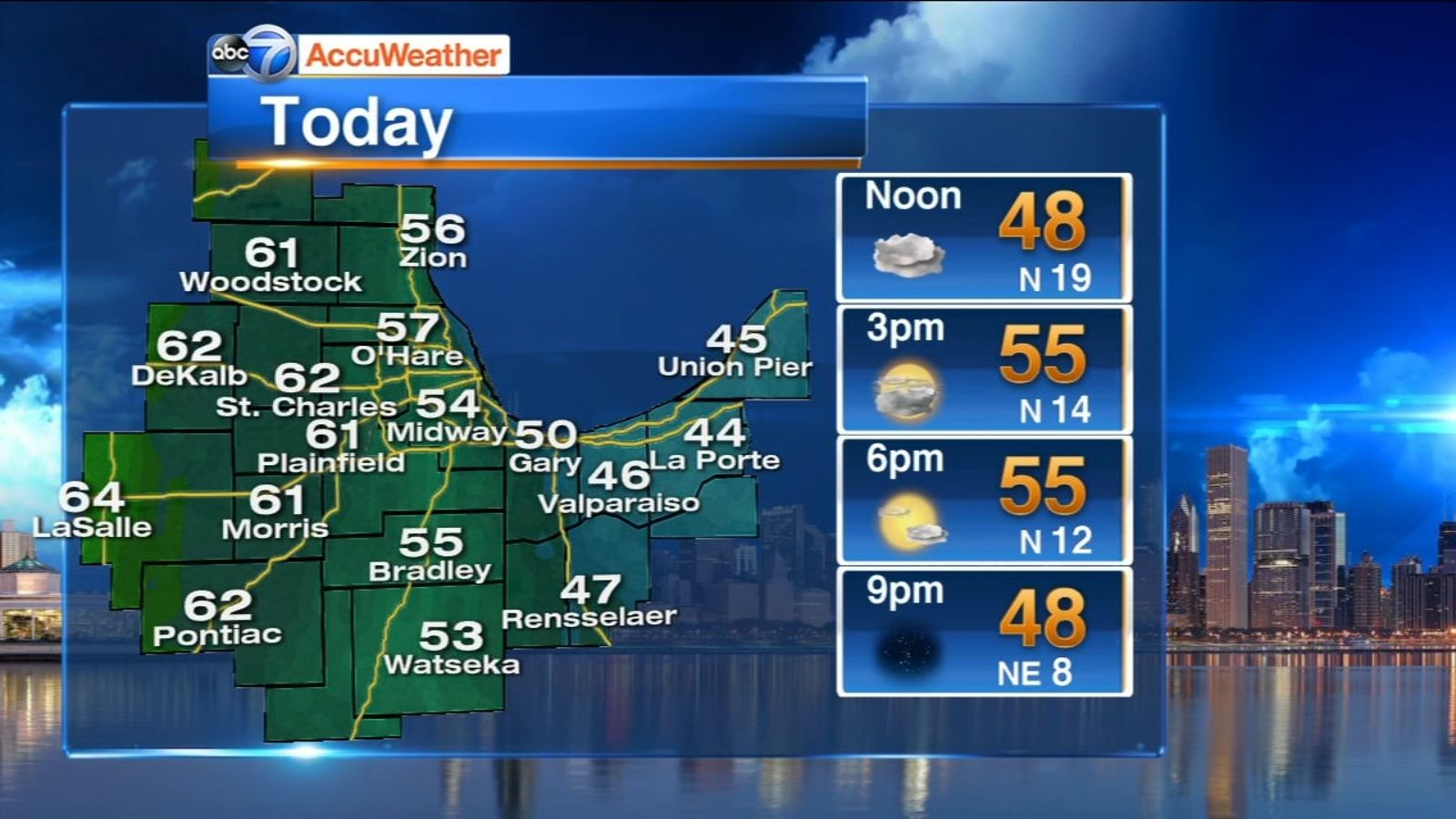 Chicago accuweather windy with lingering rain thursday in