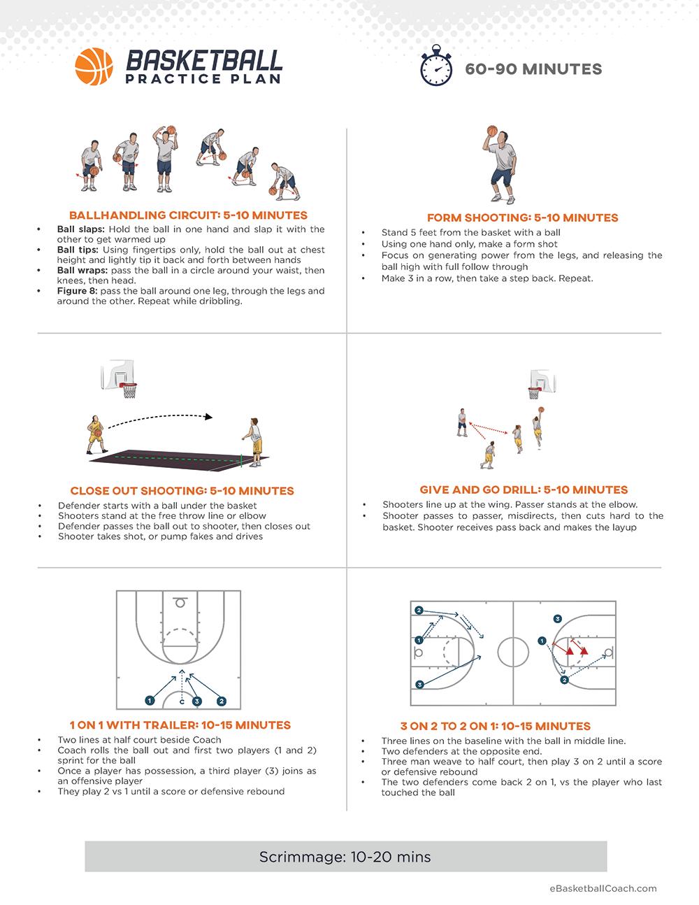 Pin On Basketball Coaching
