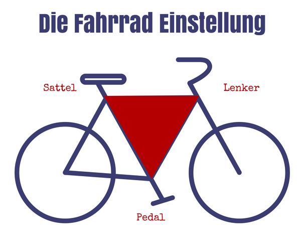 Fahrrad Training Fur Einsteiger So Schaffst Du Den Optimalen