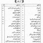 Kimiya E Saadat Pdf Urdu By Imam Ghazali Book Hut Pdf Books Download Books Free Pdf Books