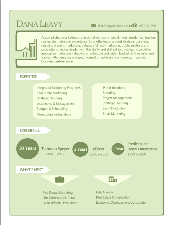 Resume Writer Direct Delectable Real Estate Marketing Infographic Resume  Brooklyn Resume Studio .