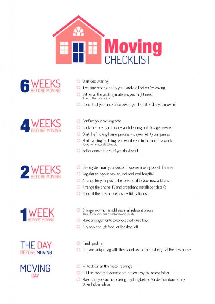 15 SEPTEMBER - Moving printable checklist New home Moving