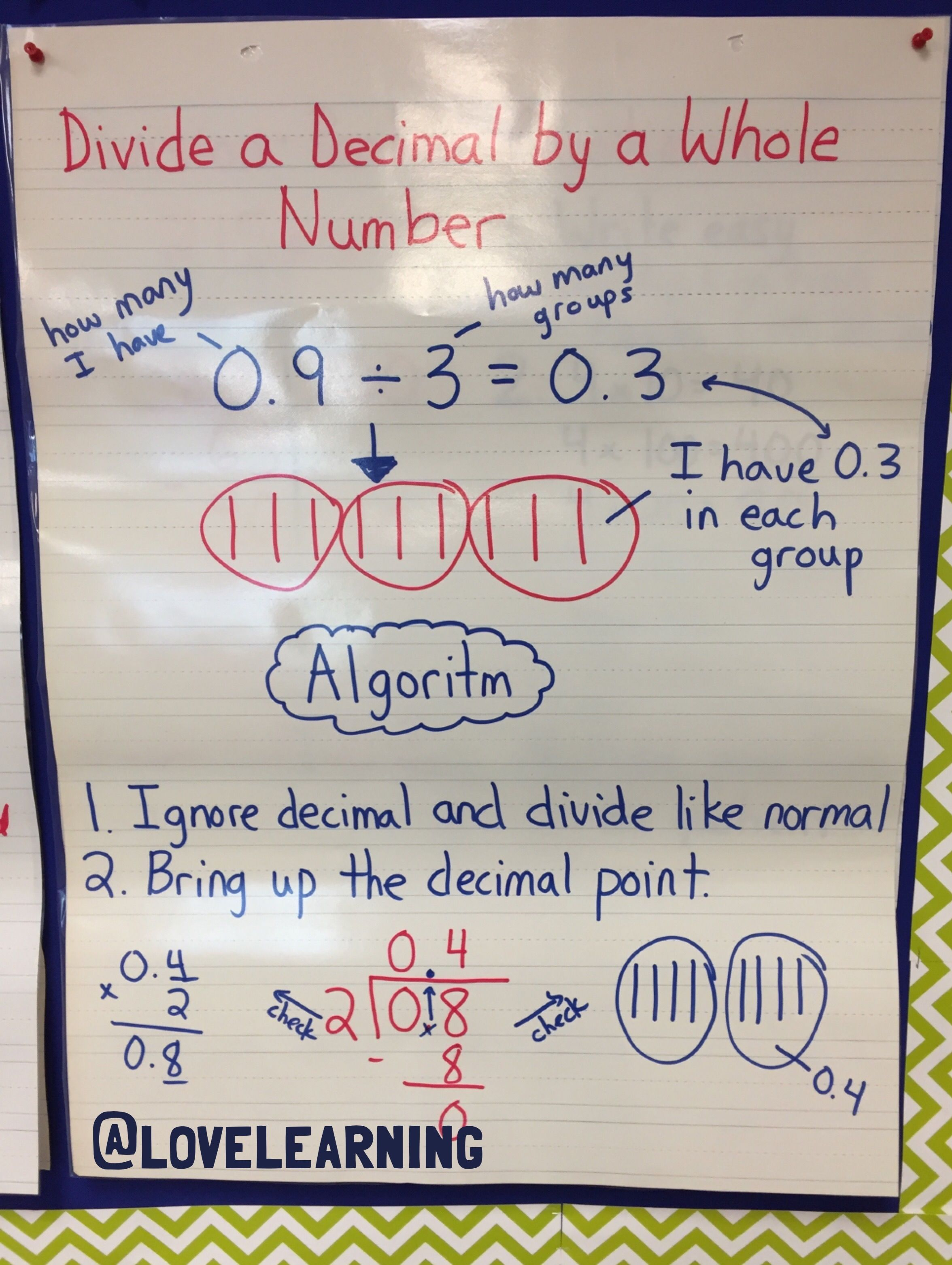 Classroom Anchor Chart That Teaches Students How To Divide