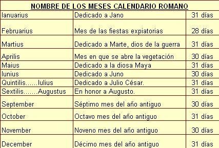 Calendario Romano.Nombre De Los Meses Calendario Romano Spanish Romans Romans Roman