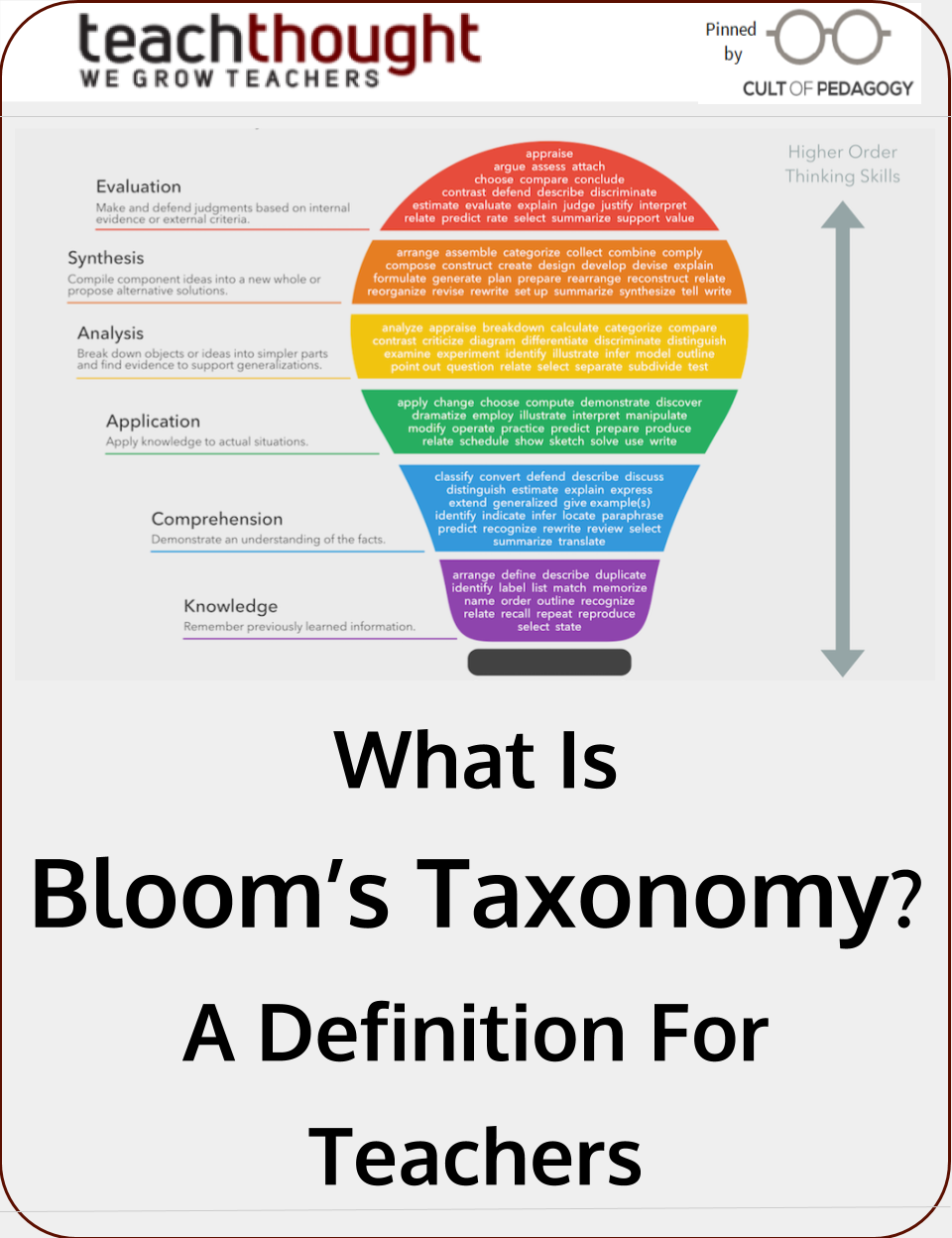 Many Educator Love Bloom S Taxonomy Because It Give Them A Way To Think About Their Teaching And The Subsequent Learn Learning Coach Theory Describe Two Step Proces Use When Paraphrasing Source