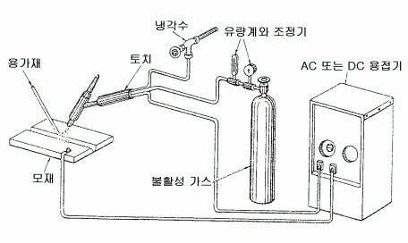 14. Image of Electronics for Work and Study Manual에 있는 삼원