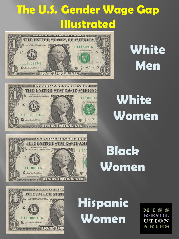 #‎WageGap‬ ‪#‎GenderEquality‬