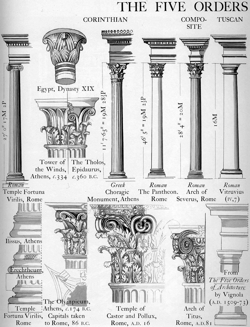 french architectural plate greek and r columns graphic history of architecture by john mansbridge the five orders