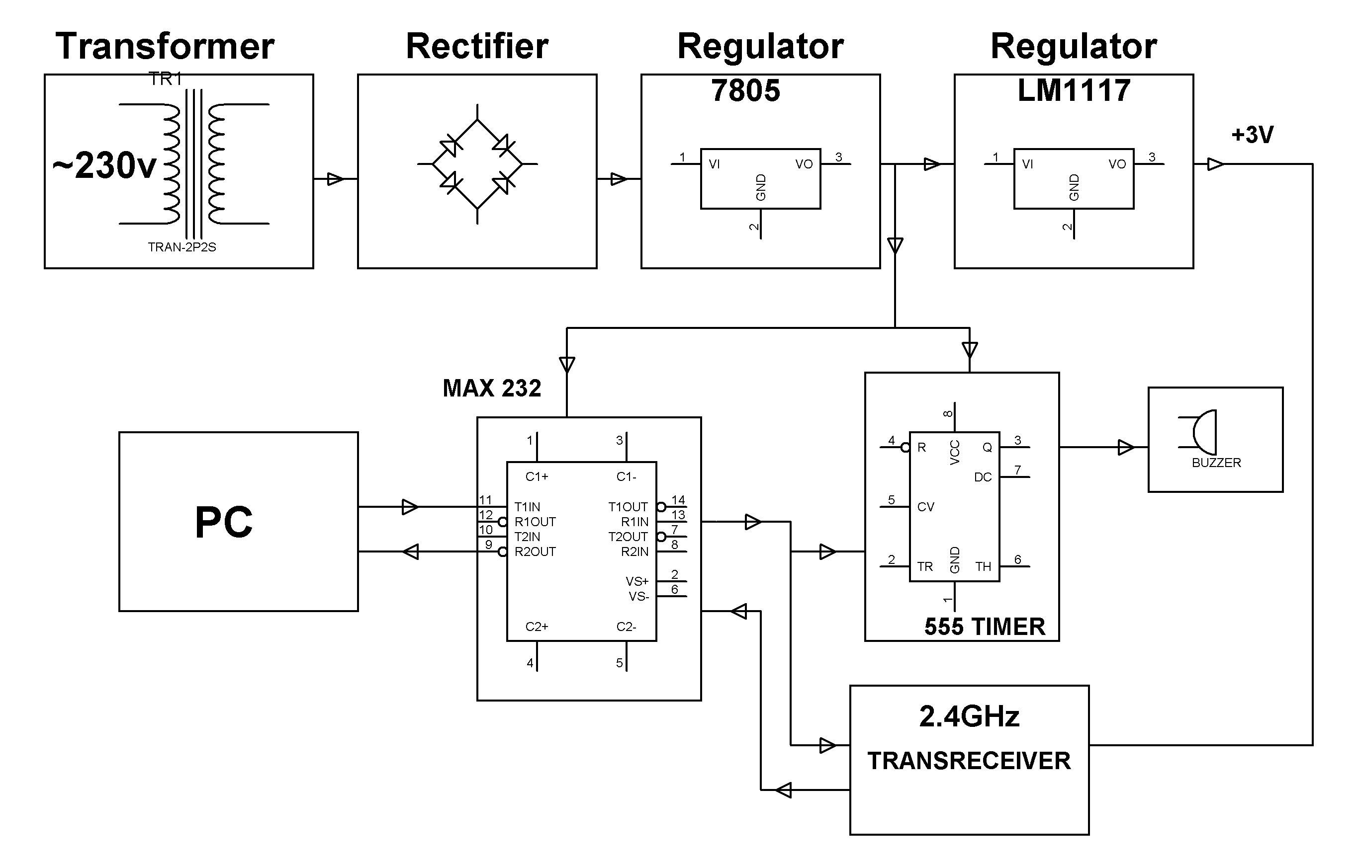 Block Diagram of # WirelessCommunication Between Two Computers using #  Transceivers | # ElectronicsProjects | # ElectricalProjects ...