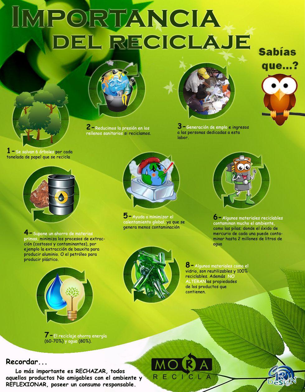 Pin On Campañas De Reciclaje