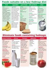 low fodmap diet chart pdf