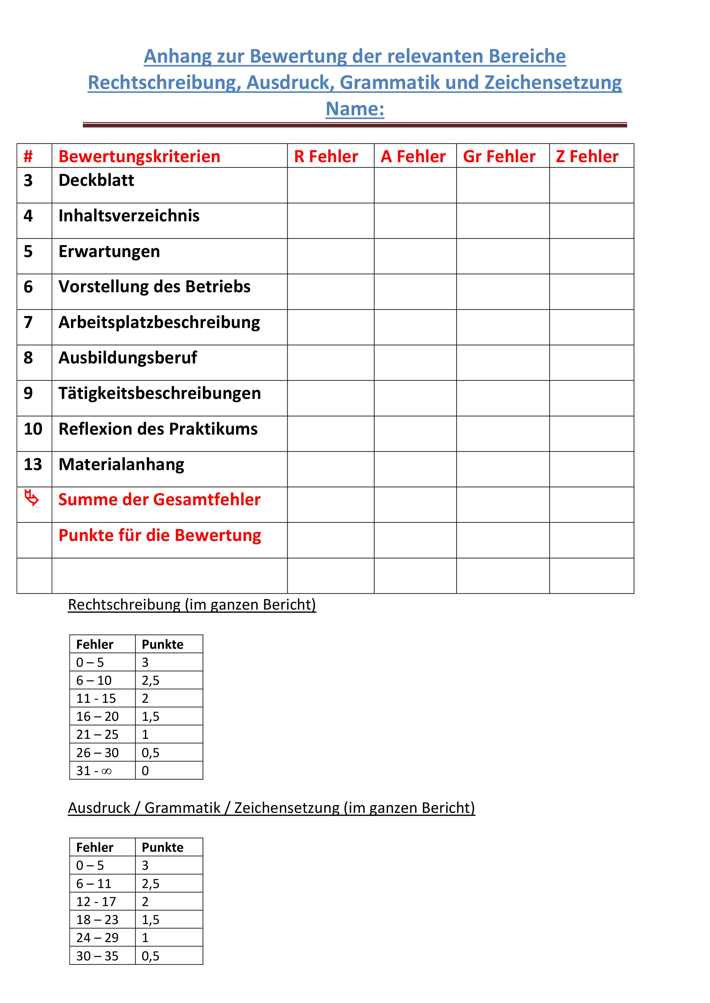 Rechtschreibungskriterien Zum Praktikumsbericht Unterrichtsmaterial Im Fach Arbeitslehre In 2020 Praktikumsbericht Rechtschreibung Unterrichtsmaterial