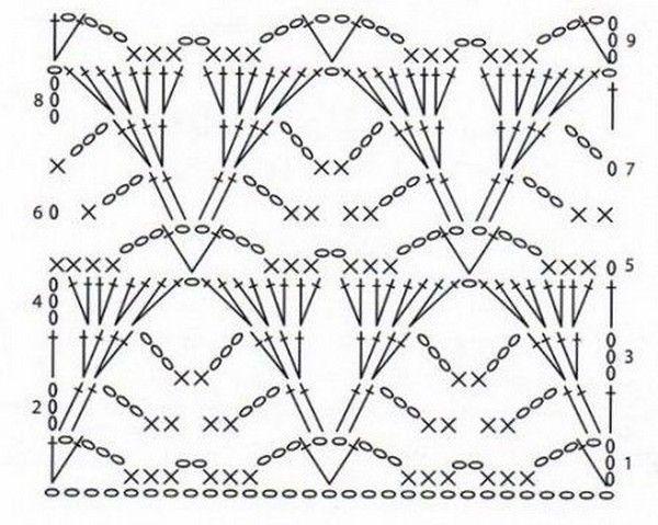 Materiales gráficos Gaby: Bufanda infinita | Chales,ponchos y ...