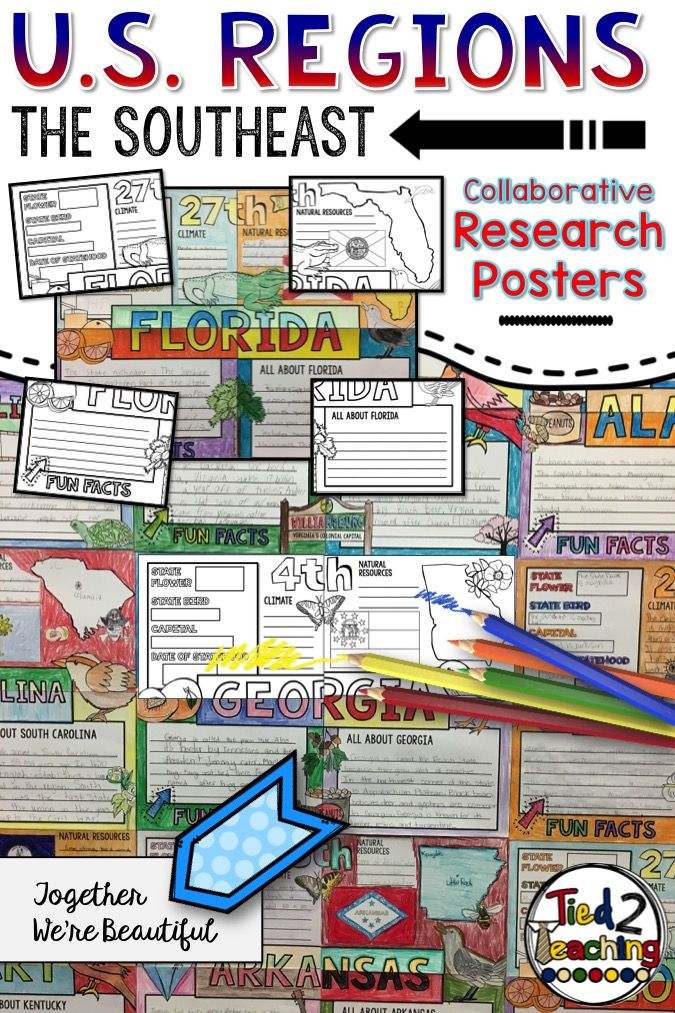 Regions of the United States Research Collaborative Posters let students work together to display their learning about the southwest region of the United States. Collaborative research poster activities are so much fun because they combine group work, with creativity, color and so much fun!