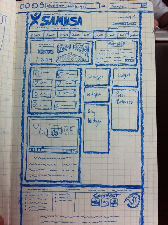 33 Great Examples Of Web Design Sketches Web Design Web Design Tips Web Development Design