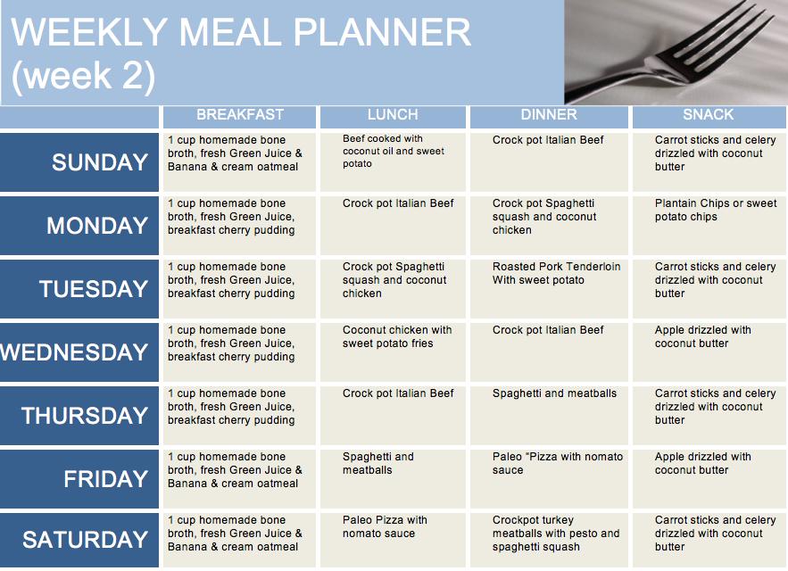 Semana 2 Plan De Comidas Paleo Autoinmunes Y Recetas In 2020 Autoimmune Paleo Meal Plan Paleo Meal Plan Autoimmune Paleo