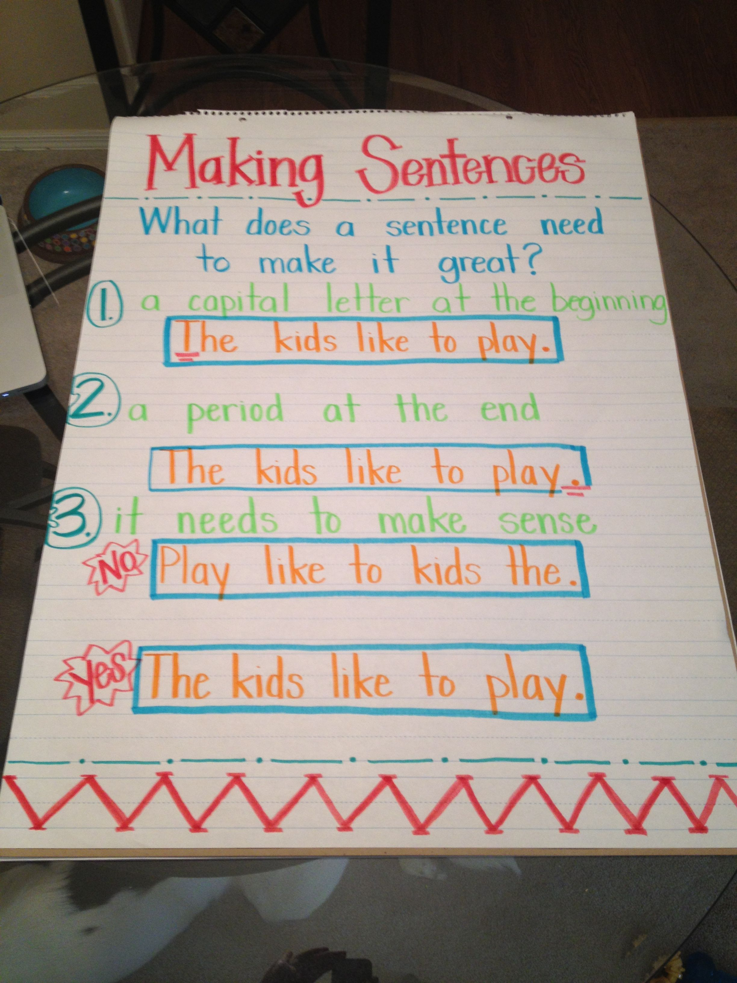Making Sentences Anchor Chart
