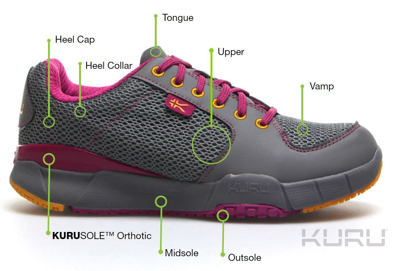 Innovation With Images Plantar Fasciitis Shoes Comfortable