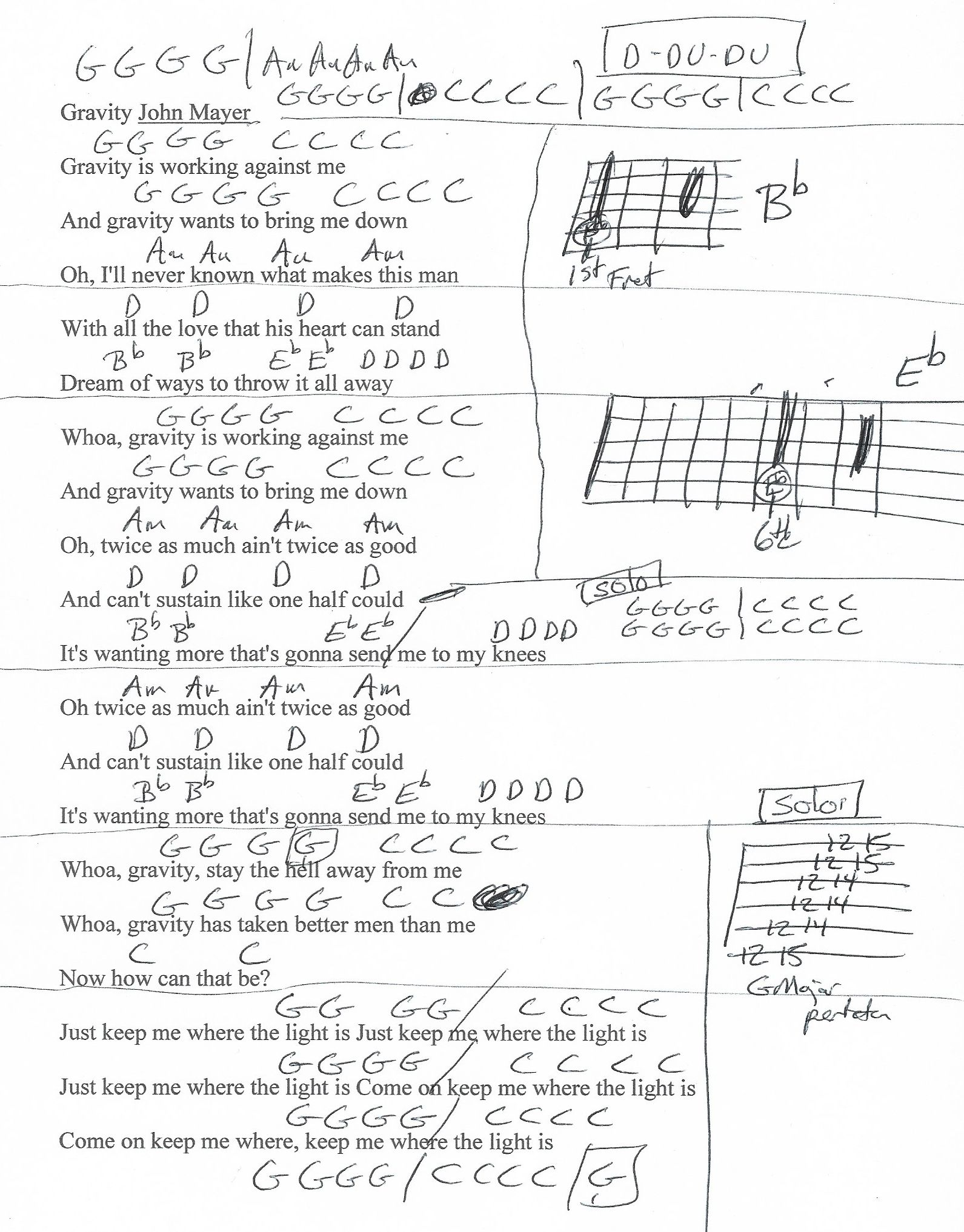 Pin On 2019 Guitar Chord Charts C minorcm g minorgm she's always gone too long any time she goes away. pinterest