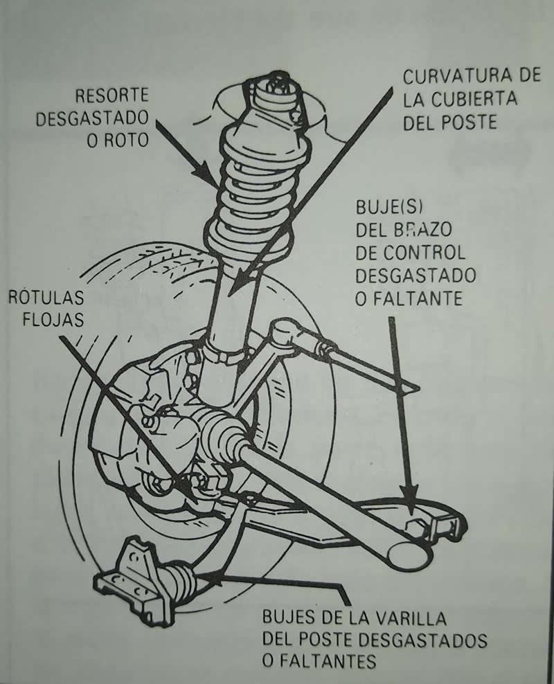problemas de rotulas de suspension