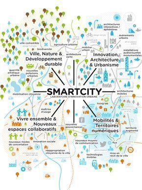 SMARTCITY | LABORATOIRE EUROPEEN D'INNOVATION URBAINE #urbaneanalyse SMARTCITY | LABORATOIRE EUROPEEN D'INNOVATION URBAINE #urbaneanalyse SMARTCITY | LABORATOIRE EUROPEEN D'INNOVATION URBAINE #urbaneanalyse SMARTCITY | LABORATOIRE EUROPEEN D'INNOVATION URBAINE #urbaneanalyse SMARTCITY | LABORATOIRE EUROPEEN D'INNOVATION URBAINE #urbaneanalyse SMARTCITY | LABORATOIRE EUROPEEN D'INNOVATION URBAINE #urbaneanalyse SMARTCITY | LABORATOIRE EUROPEEN D'INNOVATION URBAINE #urbaneanalyse SMARTCITY | LABOR #urbaneanalyse