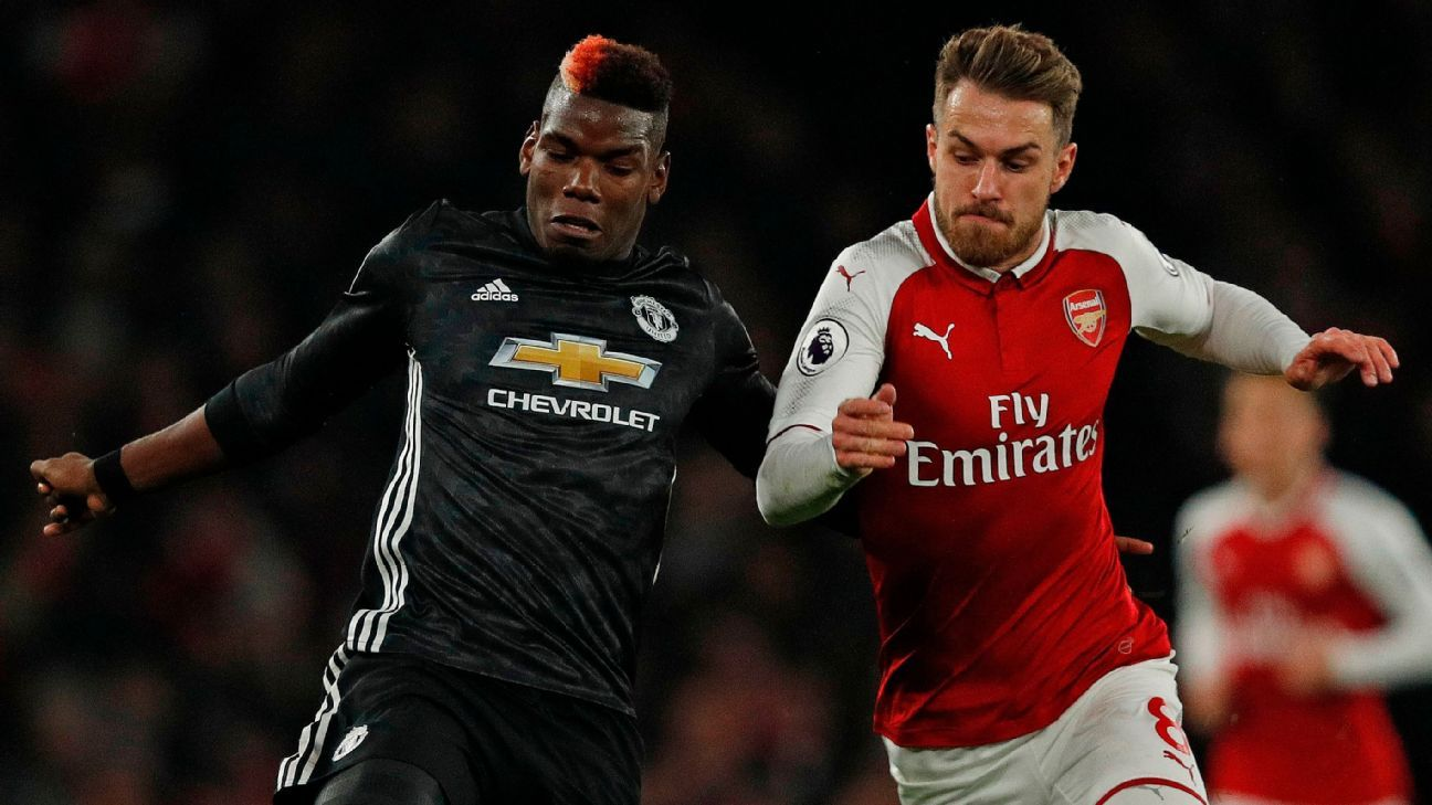 LIVE Transfer Talk Juventus want Paul Pogba to join Aaron