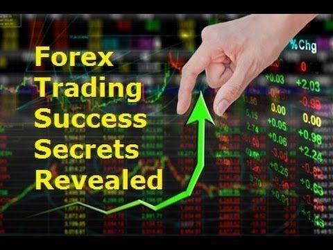 Worldwide markets forex review