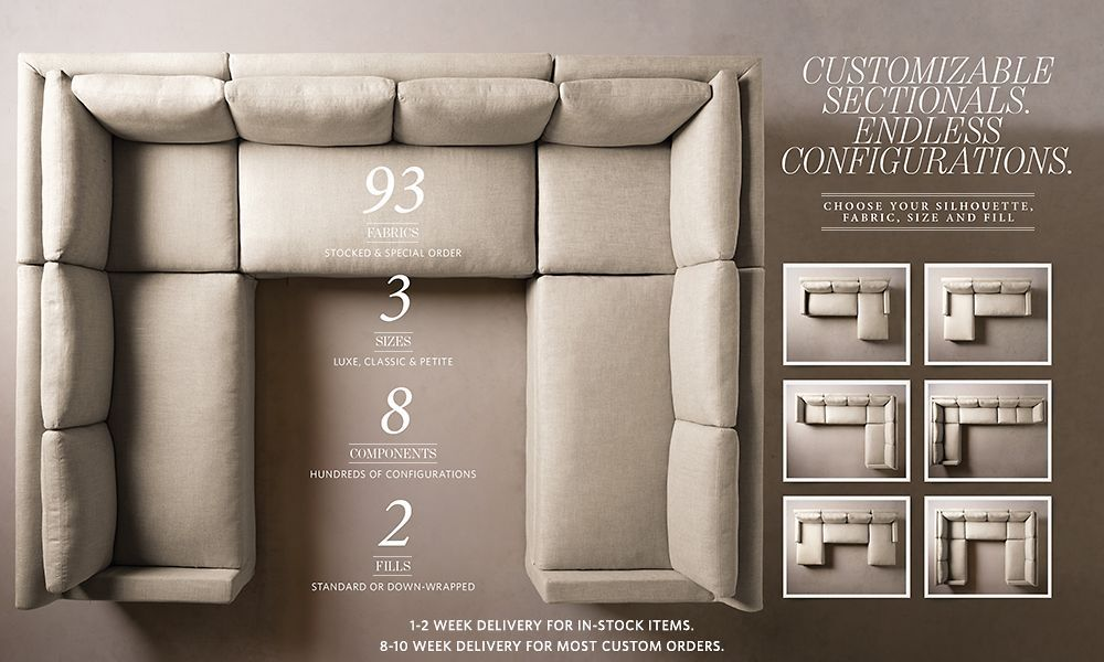Fabric Sectionals Restoration Hardware Fine Furnishings A Study