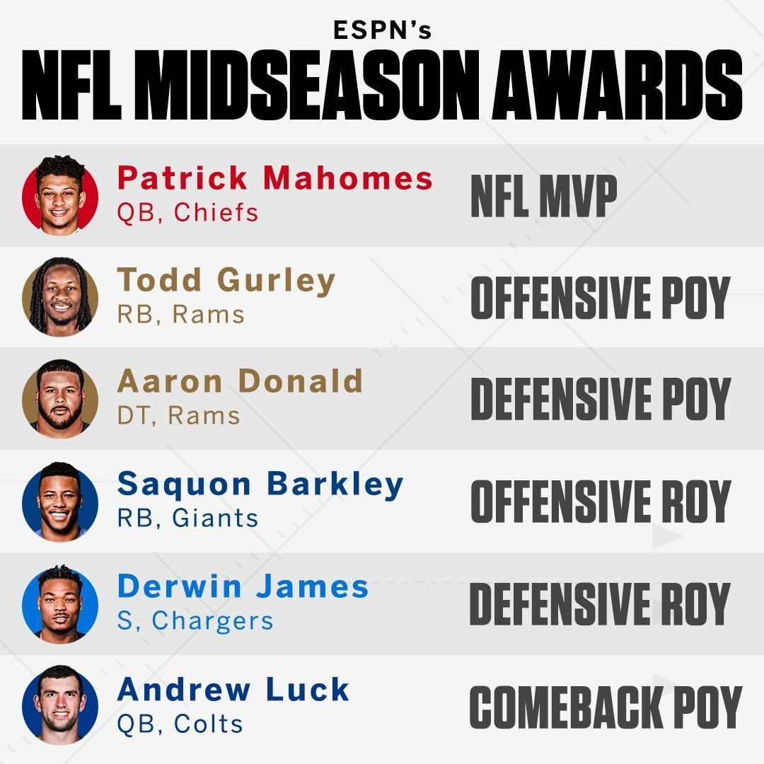 Espn On Instagram Our Nfl Experts Have Made Their Midseason Awards Picks Espn Nfl Andrew Luck