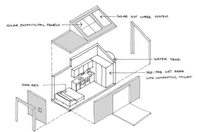 Tiny Houses Helping Homeless Tiny House Design Tiny House Tiny House Interior